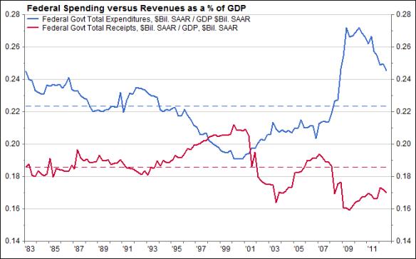 1.2.13_Magnotta_FiscalCliff_Resolution_Chart1