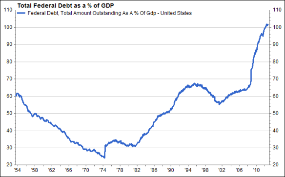 1.2.13_Magnotta_FiscalCliff_Resolution_Chart2