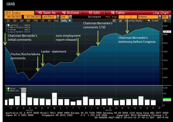 7.26.13_Preisser_Liquidity