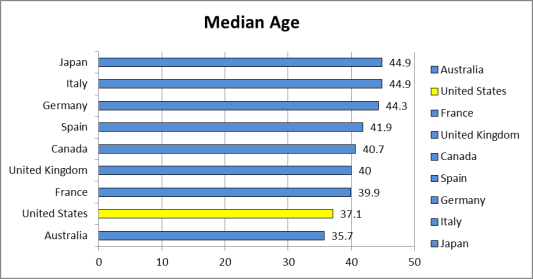 10.17.13_Demographics_Part1