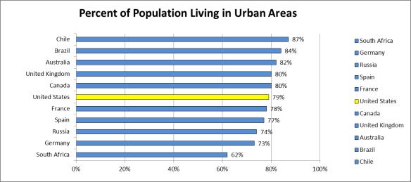 10.17.13_Demographics_Part2